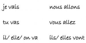 Toute la conjugaison des verbes en français